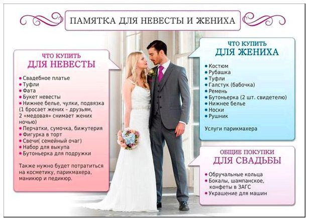 Список вешей на свадьбу