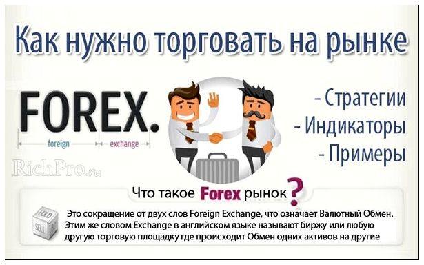 Трейдеры советуют хорошую площадку форекс forex аналитика и прогнозы