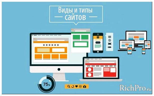cdbfb73ec33a1 Как создать свой сайт самому бесплатно с полного нуля — пошаговая инструкция  + 7 важных этапов создания ...